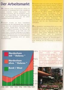 Stoppt Dolores - Rettet die Arbeitsplätze - Ohne Arbeit keine Zukunft - Eine Region kämpft - Ein Situationsbericht aus Nordenham - 1994 - Seite 3 von 6 Seiten 1